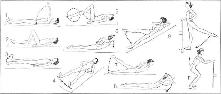 Лфк для суставов ног лечение голено-стопных суставов