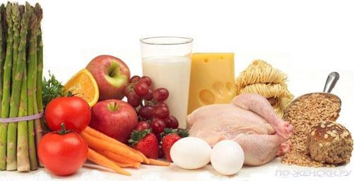 Питание при артрозе. | ОСТЕО-ВИТ. Витамины для здоровья костей